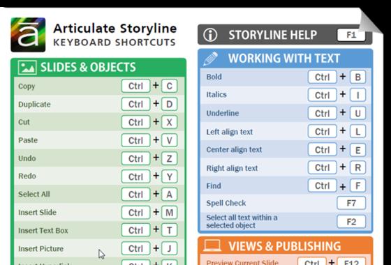 storyline keyboard shortcuts - downloads