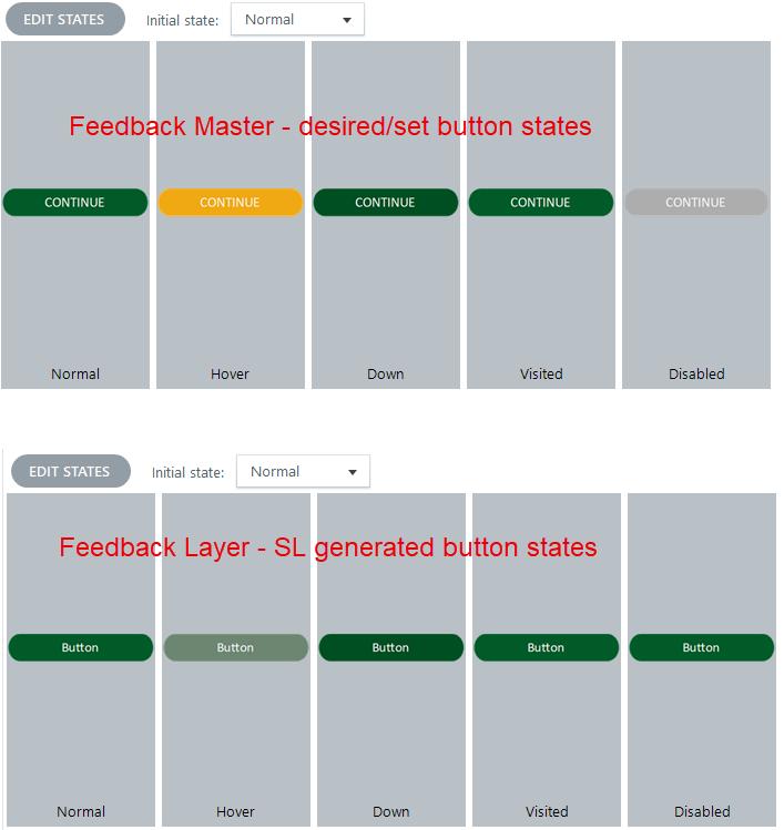feedback master inheritance issues