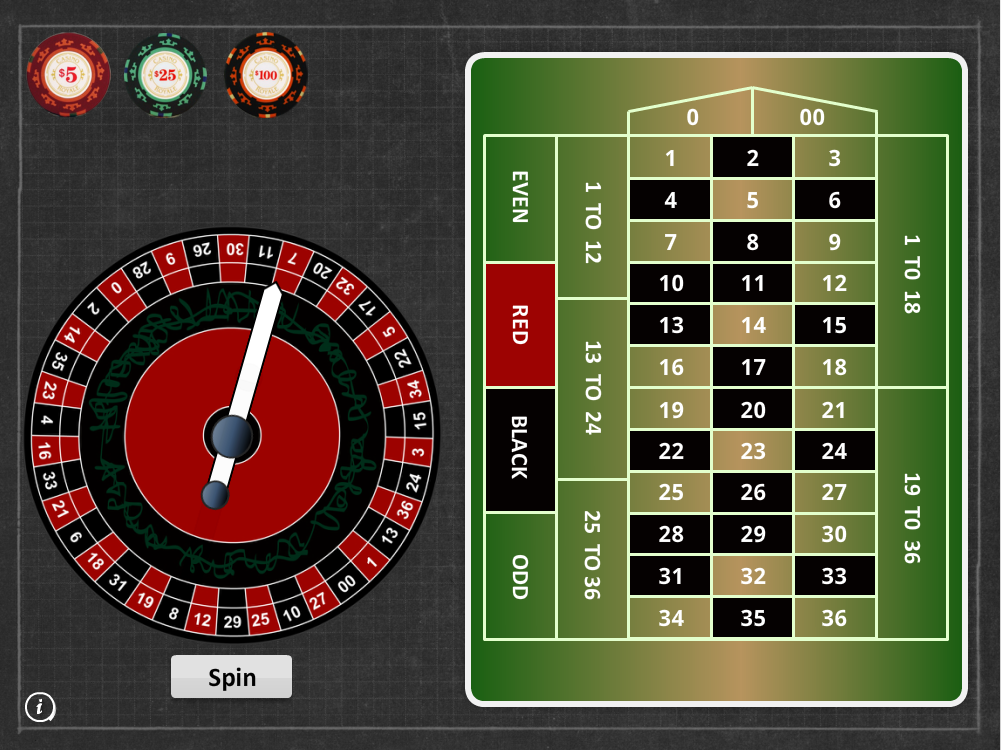 What equipment is needed for roulette how to play california roulette and win