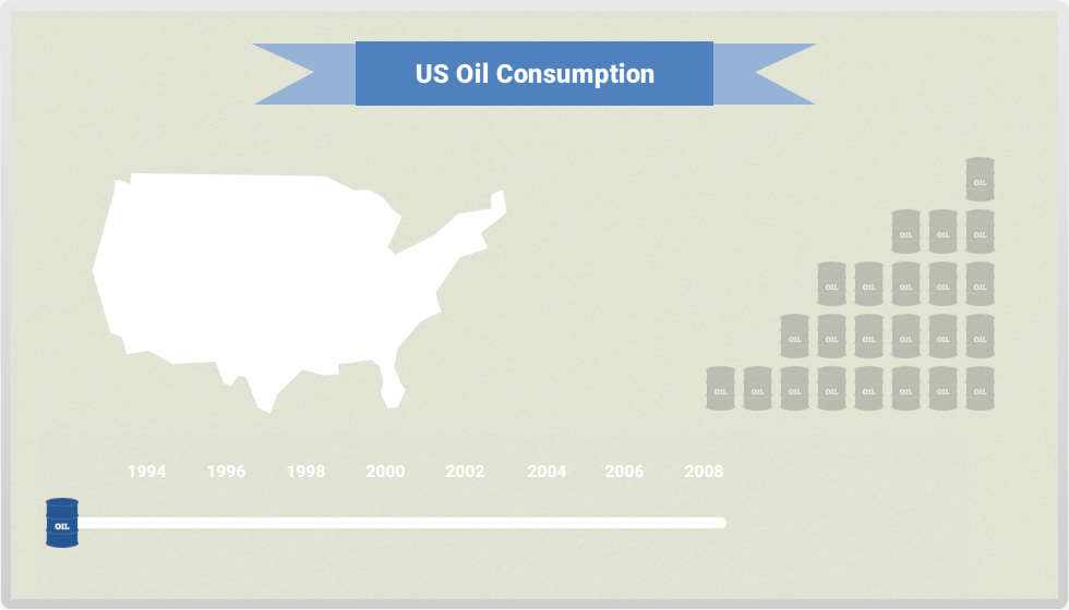 Oil Infographic Image