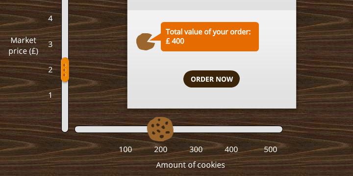 Slider Cookies