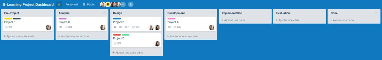 Trello-Dashboard für mehrere Projekte