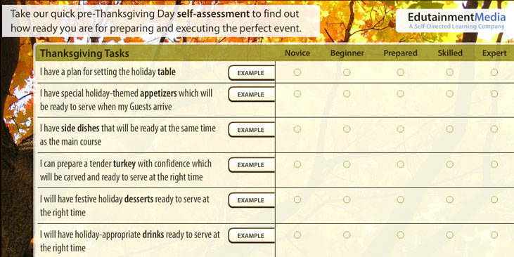 Thanksgiving Readiness Assessment
