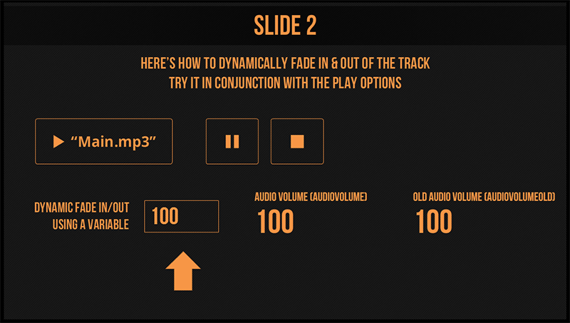 Dynamic Fades & Soundmanager2 background audio