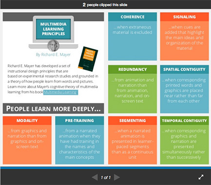 Multimedia Learning Design Principles