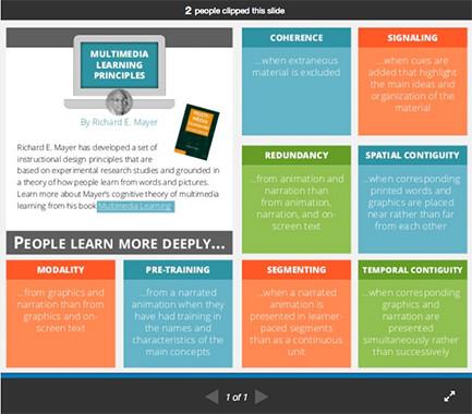 Multimedia Learning Design Principles