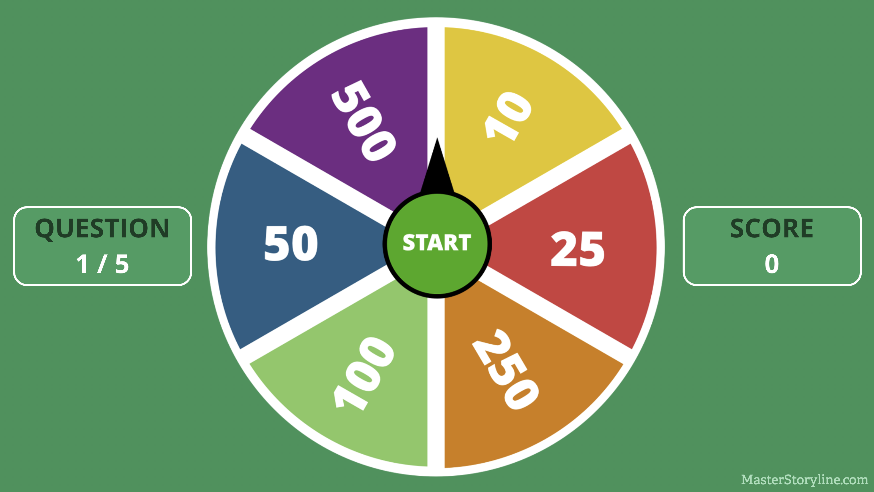 Spin The Wheel Trivia Quiz Game Building Better Courses Discussions E Learning Heroes