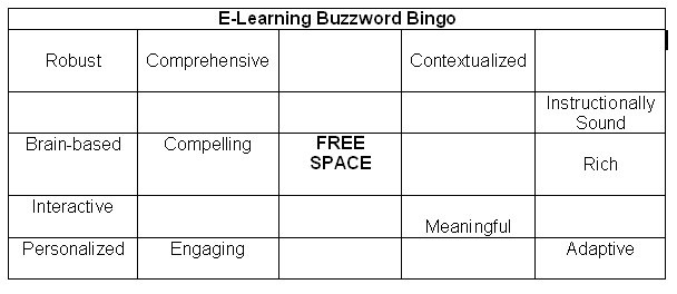 E-Learning Buzzword Bingo
