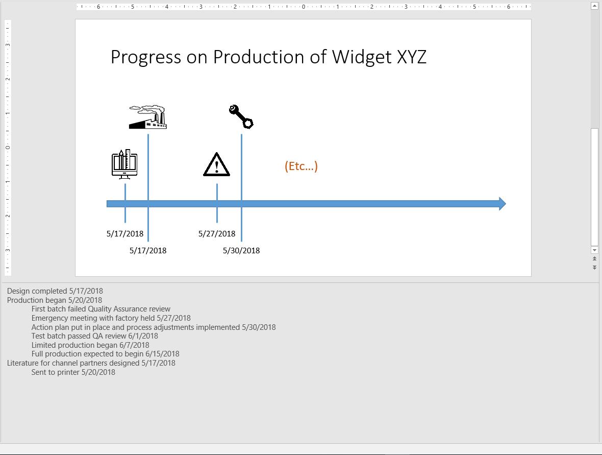 A Better Design for PowerPoint Slide