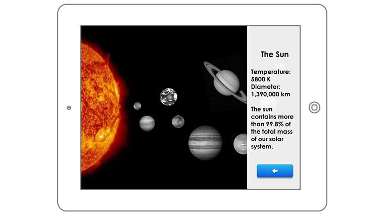 Solar System: A Virtual Tour