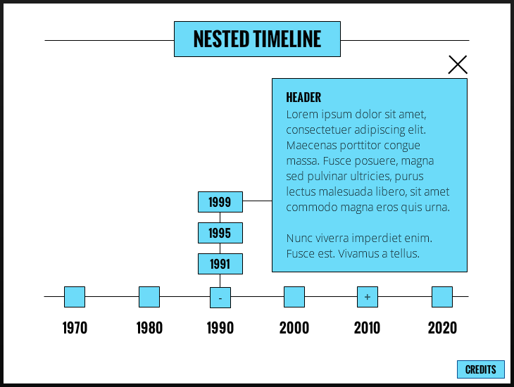 nested timeline image