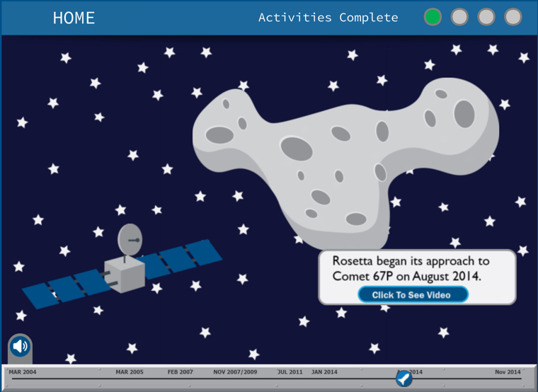 Galactic Games E-Learning