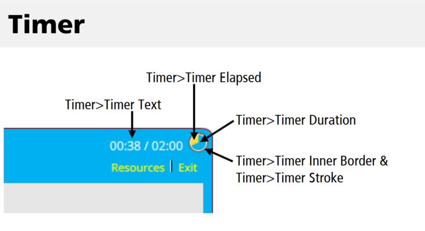 Timer-Text