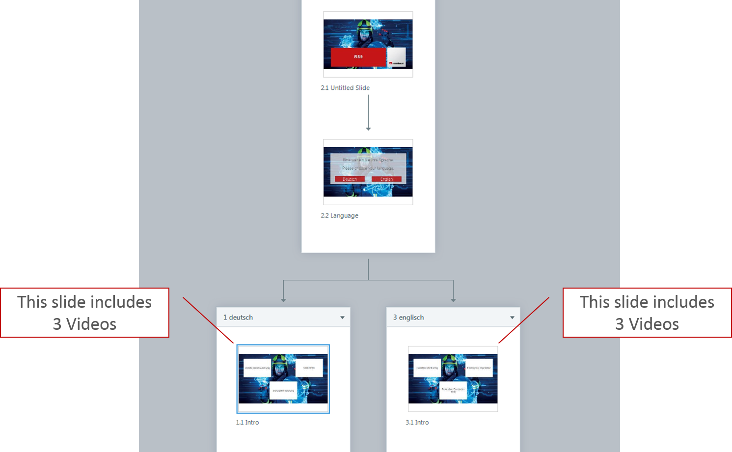 Storyline 360 - Chrome HTML5 Video issue - Articulate Storyline ...