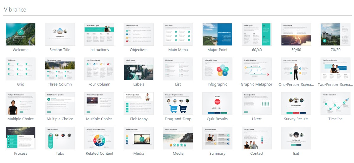 Content Library Slides