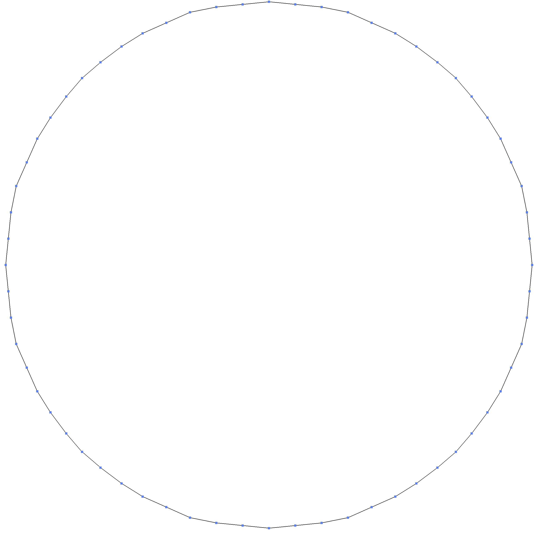 Smaller WMF circle 50px = less nodes