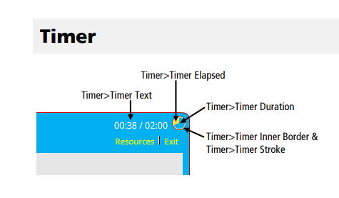 timer directions from  SL3 360 PDF