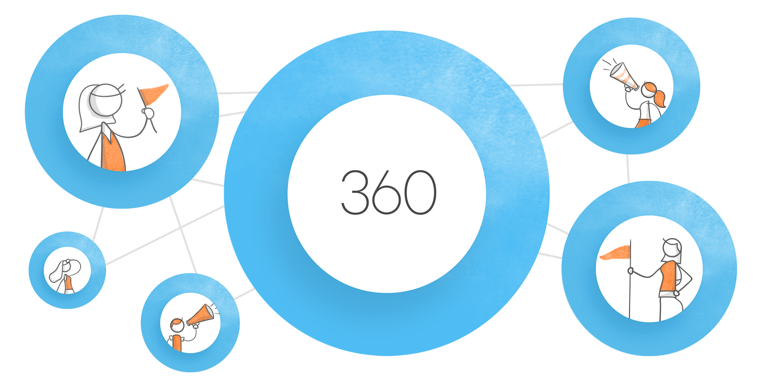 Everything You Need to Know About Articulate 360 Teams