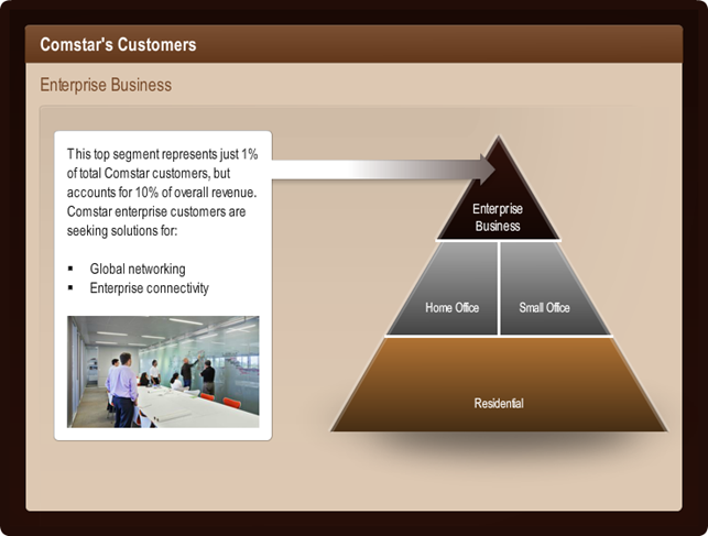 Example of a pyramid interaction in Articulate Engage 360