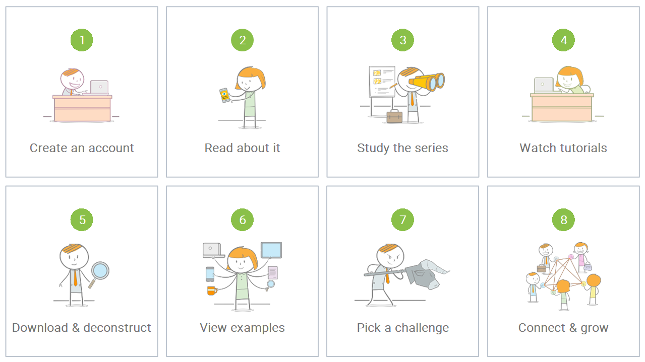 Getting Started with E-learning Articulate Storyline and Rise