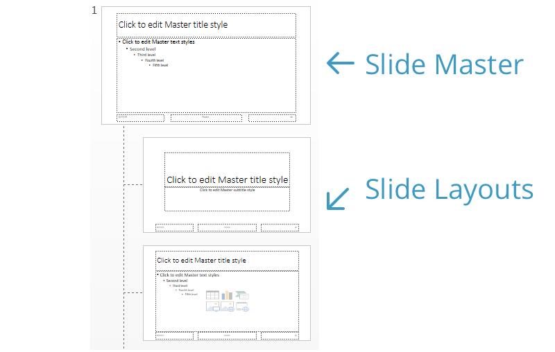 Slide master view