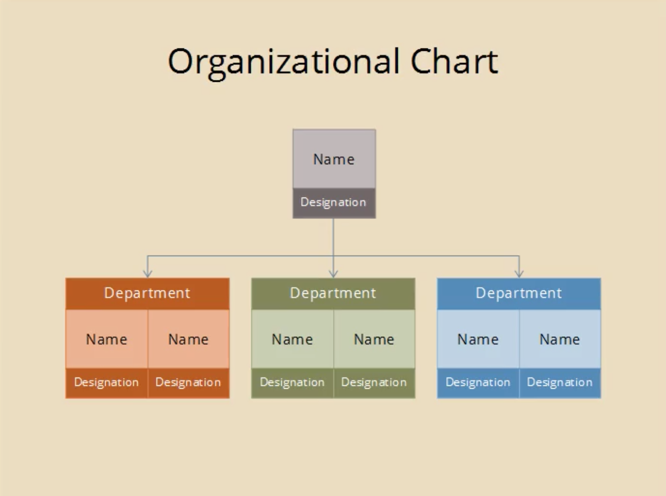 example of using tables in Storyline to structure an org chart