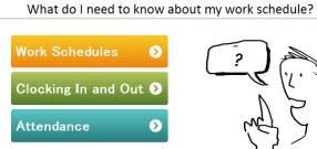Basic informational UI approach