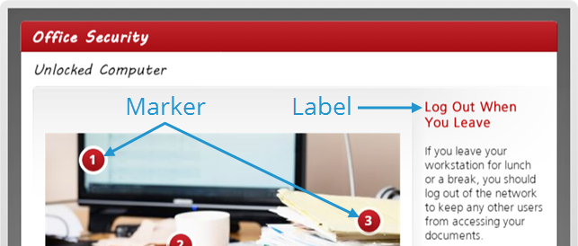 Labels and markers in labeled panel interactions