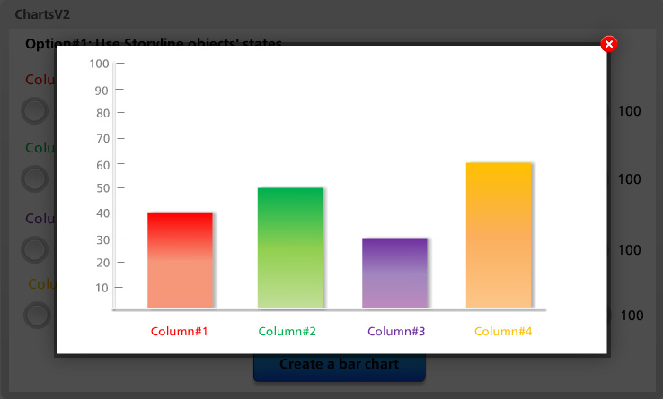 Present Data Using Interactive Charts and Graphs  64Creative Bar Graphs