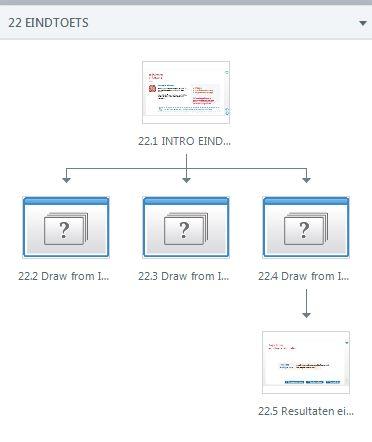 Tracking multiple result slides in SL2 - Articulate