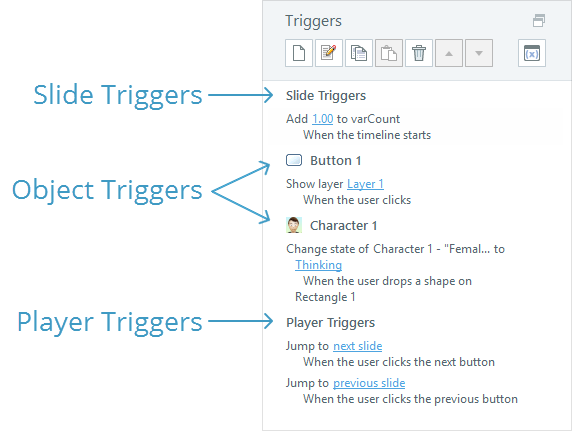 Trigger locations