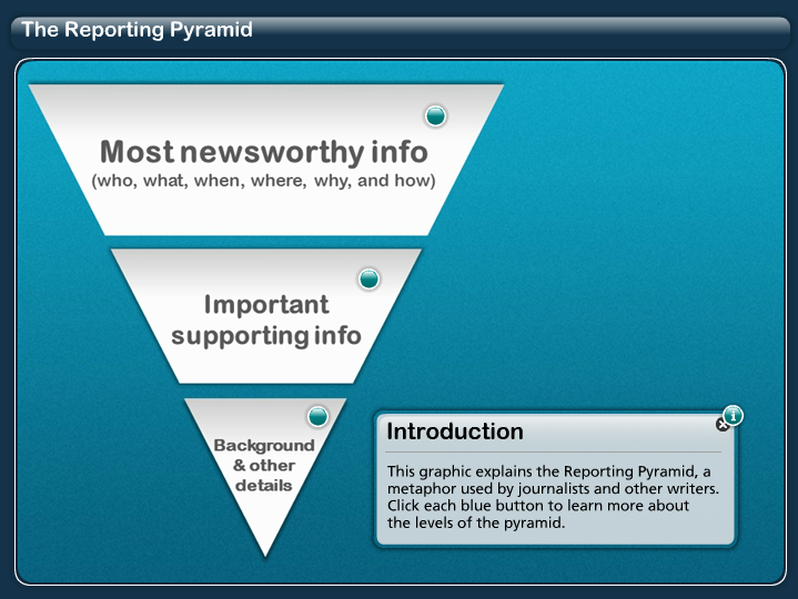 Engage Interactive E-Learning Custom Pyramid